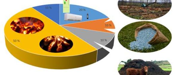 Промышленные отходы и атмосфера